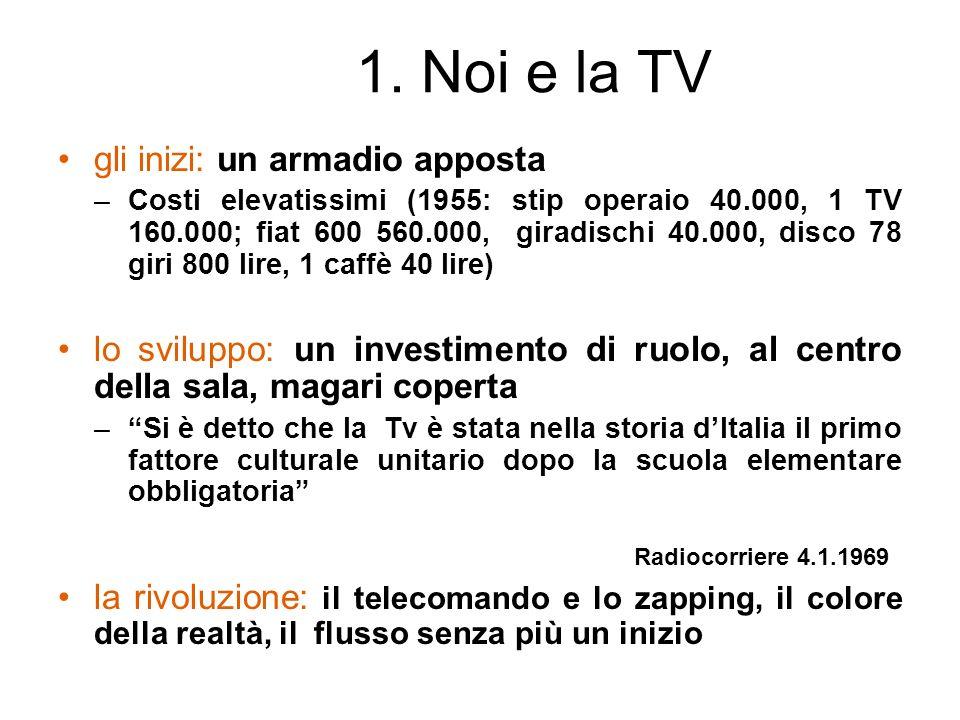1. Noi e la TV gli inizi: un armadio apposta –Costi elevatissimi (1955: stip operaio 40.000, 1 TV 160.000; fiat 600 560.000, giradischi 40.000, disco