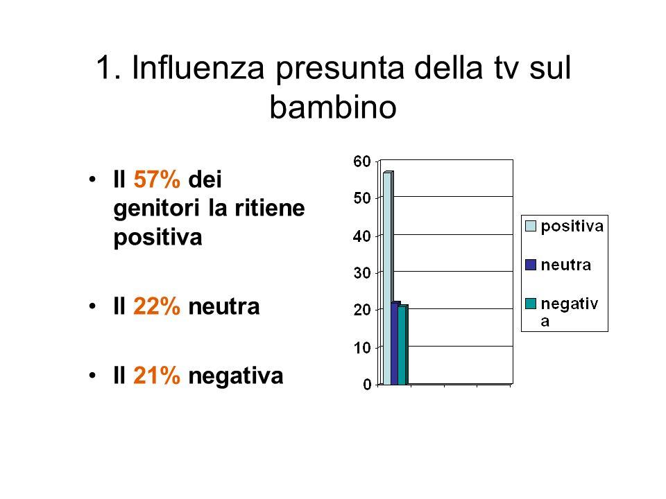 1. Influenza presunta della tv sul bambino Il 57% dei genitori la ritiene positiva Il 22% neutra Il 21% negativa