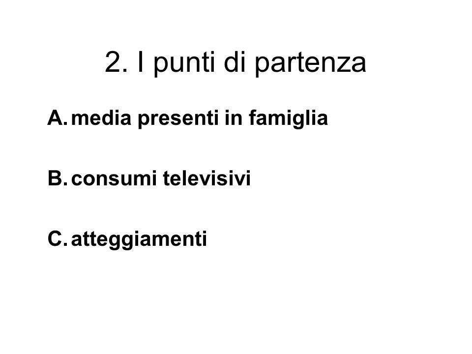 2. I punti di partenza A.media presenti in famiglia B.consumi televisivi C.atteggiamenti