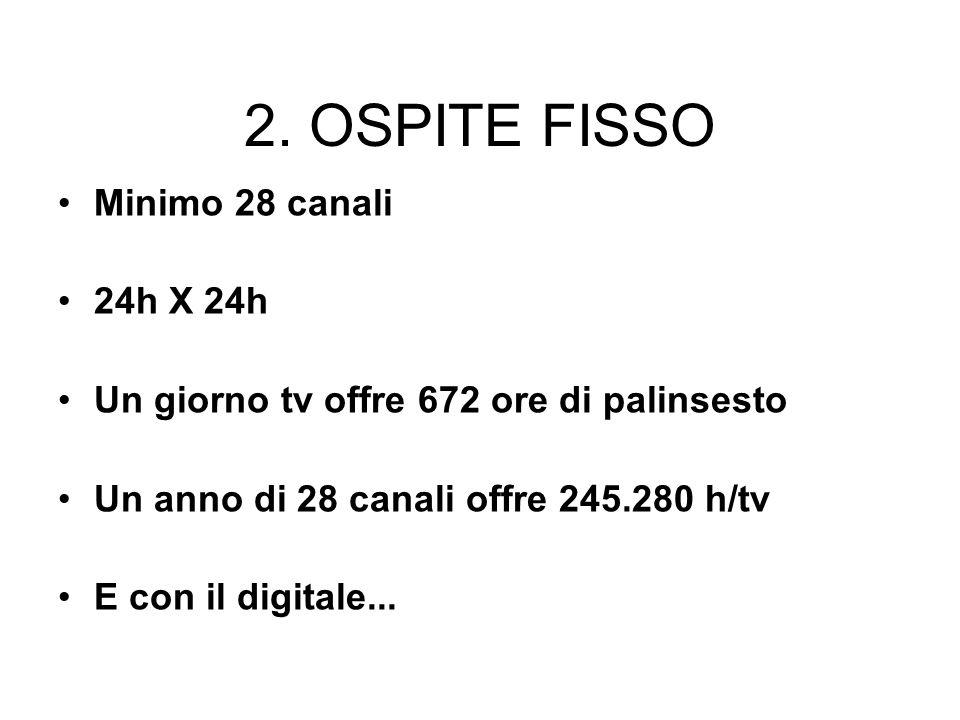 2. OSPITE FISSO Minimo 28 canali 24h X 24h Un giorno tv offre 672 ore di palinsesto Un anno di 28 canali offre 245.280 h/tv E con il digitale...