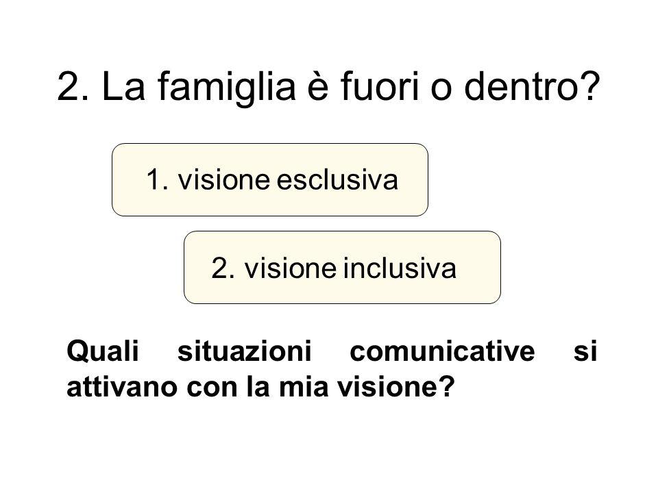 2. La famiglia è fuori o dentro? 1.visione esclusiva Quali situazioni comunicative si attivano con la mia visione? 2.visione inclusiva