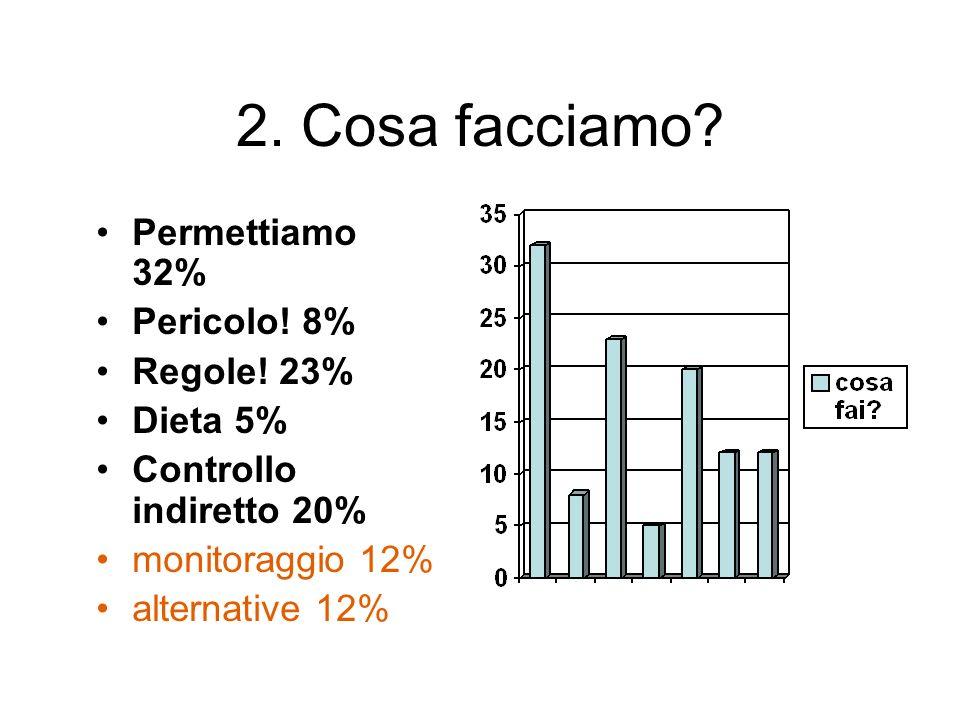 2. Cosa facciamo? Permettiamo 32% Pericolo! 8% Regole! 23% Dieta 5% Controllo indiretto 20% monitoraggio 12% alternative 12%