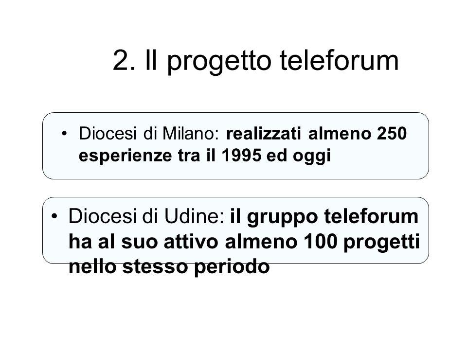 2. Il progetto teleforum Diocesi di Milano: realizzati almeno 250 esperienze tra il 1995 ed oggi Diocesi di Udine: il gruppo teleforum ha al suo attiv