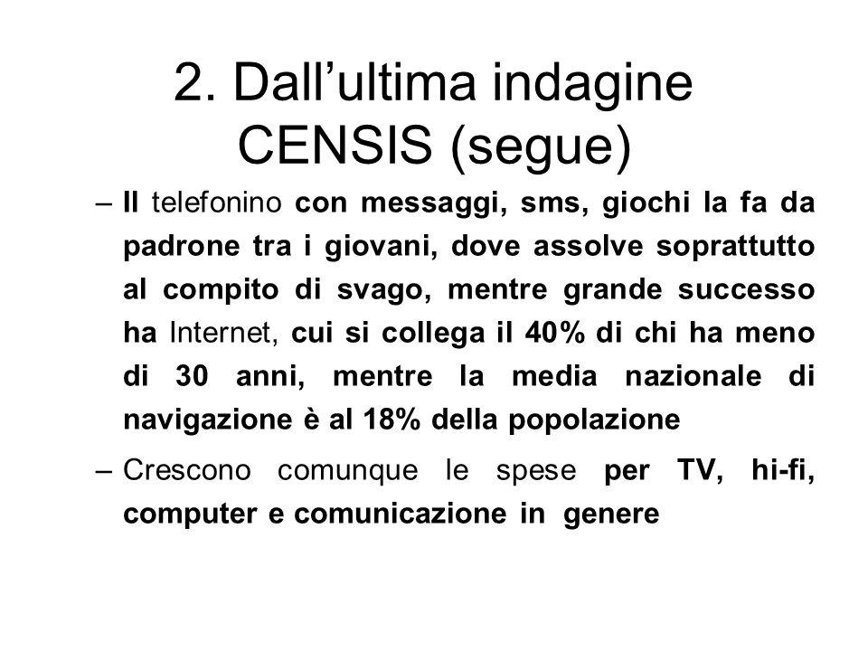 2. Dallultima indagine CENSIS (segue) –Il telefonino con messaggi, sms, giochi la fa da padrone tra i giovani, dove assolve soprattutto al compito di
