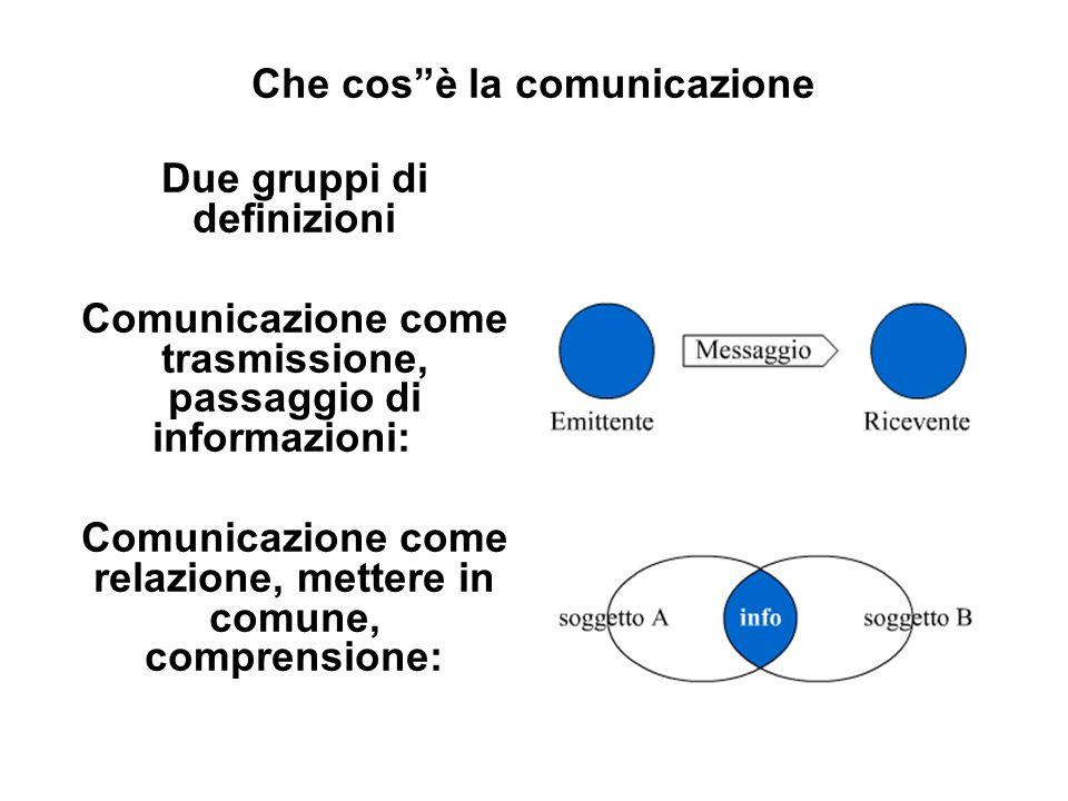 Due gruppi di definizioni Comunicazione come trasmissione, passaggio di informazioni: Comunicazione come relazione, mettere in comune, comprensione: C