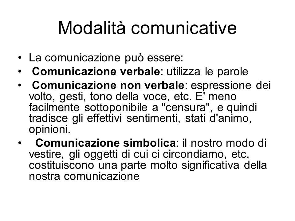Modalità comunicative La comunicazione può essere: Comunicazione verbale: utilizza le parole Comunicazione non verbale: espressione dei volto, gesti,