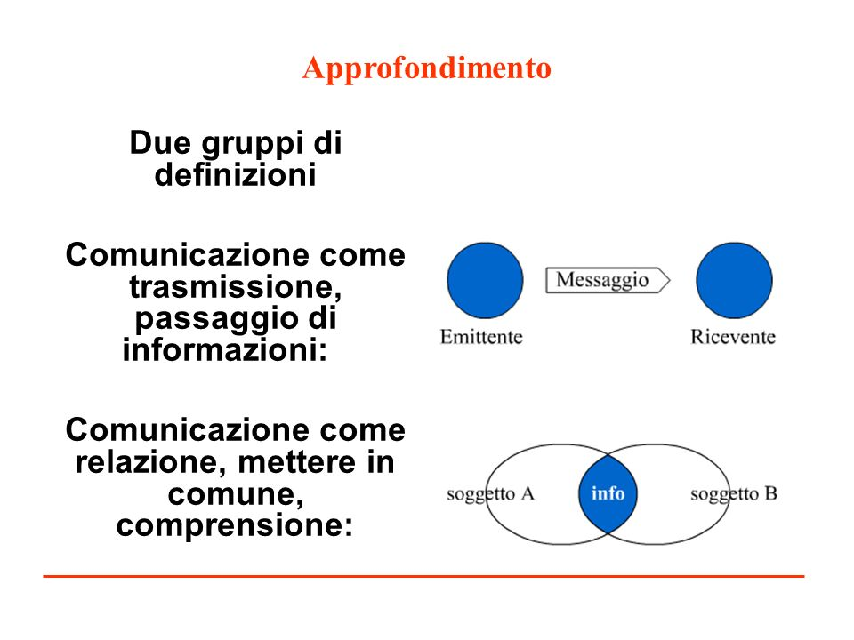 Due gruppi di definizioni Comunicazione come trasmissione, passaggio di informazioni: Comunicazione come relazione, mettere in comune, comprensione: A