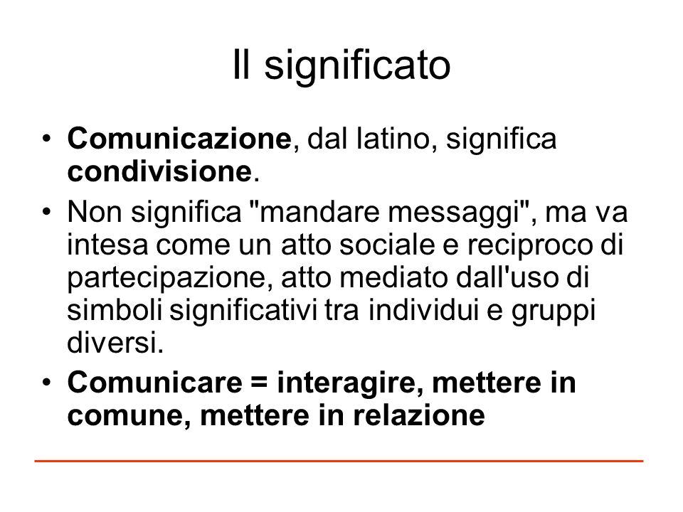 Il significato Comunicazione, dal latino, significa condivisione. Non significa