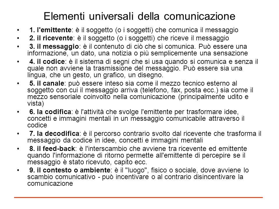1. l'emittente: è il soggetto (o i soggetti) che comunica il messaggio 2. il ricevente: è il soggetto (o i soggetti) che riceve il messaggio 3. il mes