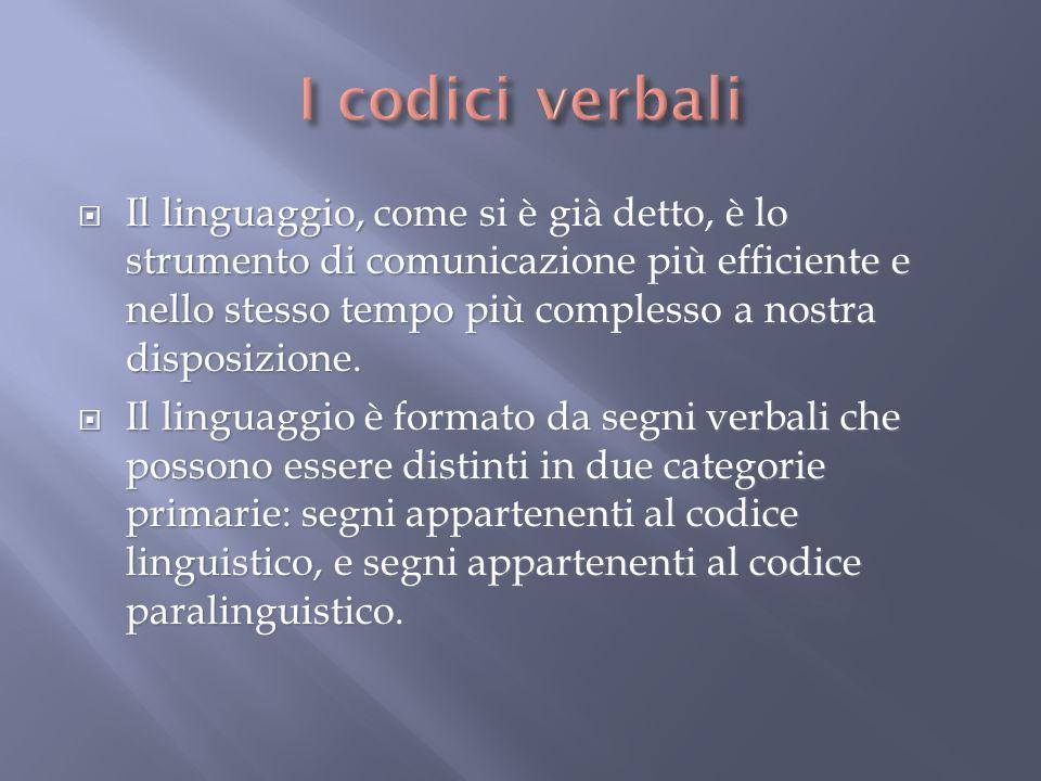 Il linguaggio, come si è già detto, è lo strumento di comunicazione più efficiente e nello stesso tempo più complesso a nostra disposizione.