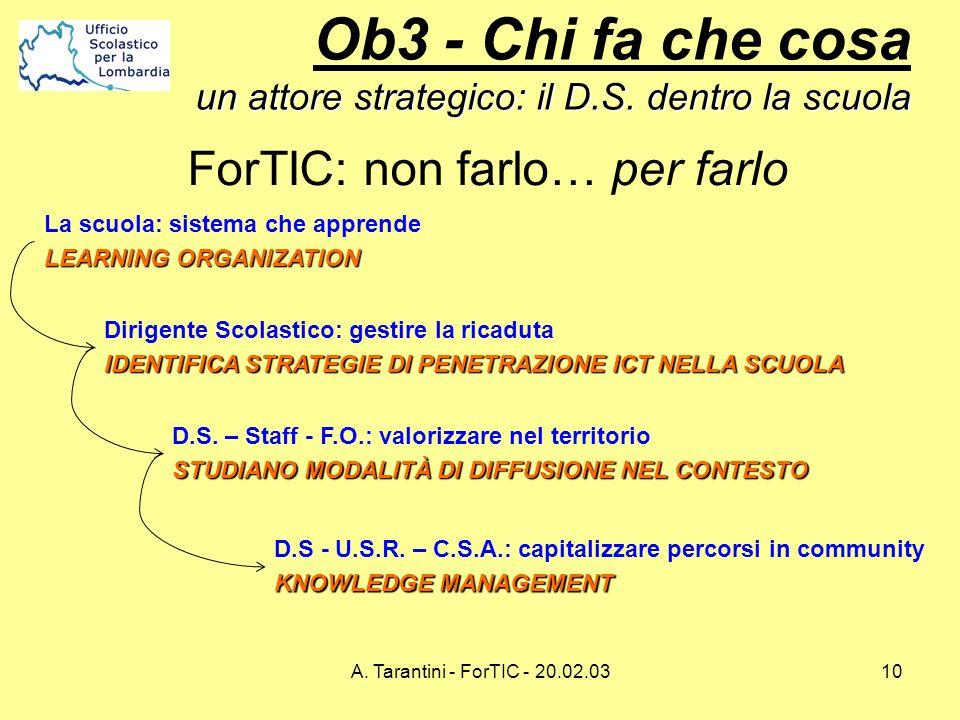 A. Tarantini - ForTIC - 20.02.0310 un attore strategico: il D.S.