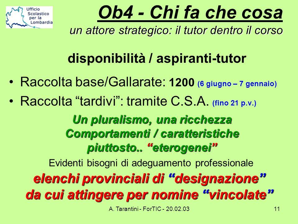 A. Tarantini - ForTIC - 20.02.0311 Raccolta base/Gallarate: 1200 (6 giugno – 7 gennaio) Raccolta tardivi: tramite C.S.A. (fino 21 p.v.) un attore stra