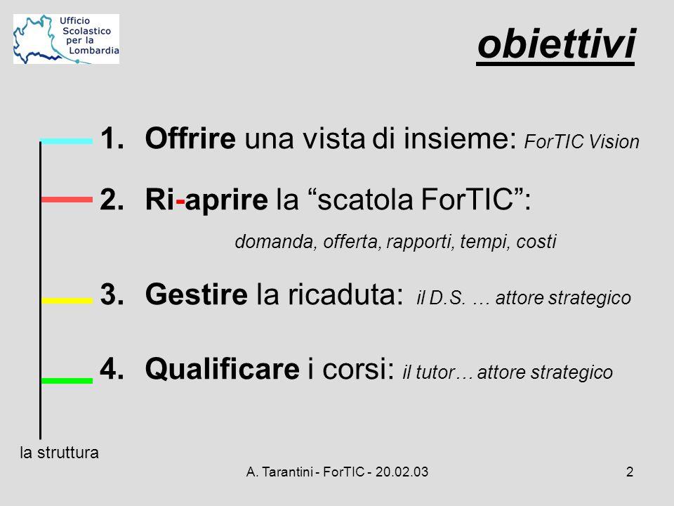 A. Tarantini - ForTIC - 20.02.032 obiettivi 1.Offrire una vista di insieme: ForTIC Vision 2.Ri-aprire la scatola ForTIC: domanda, offerta, rapporti, t