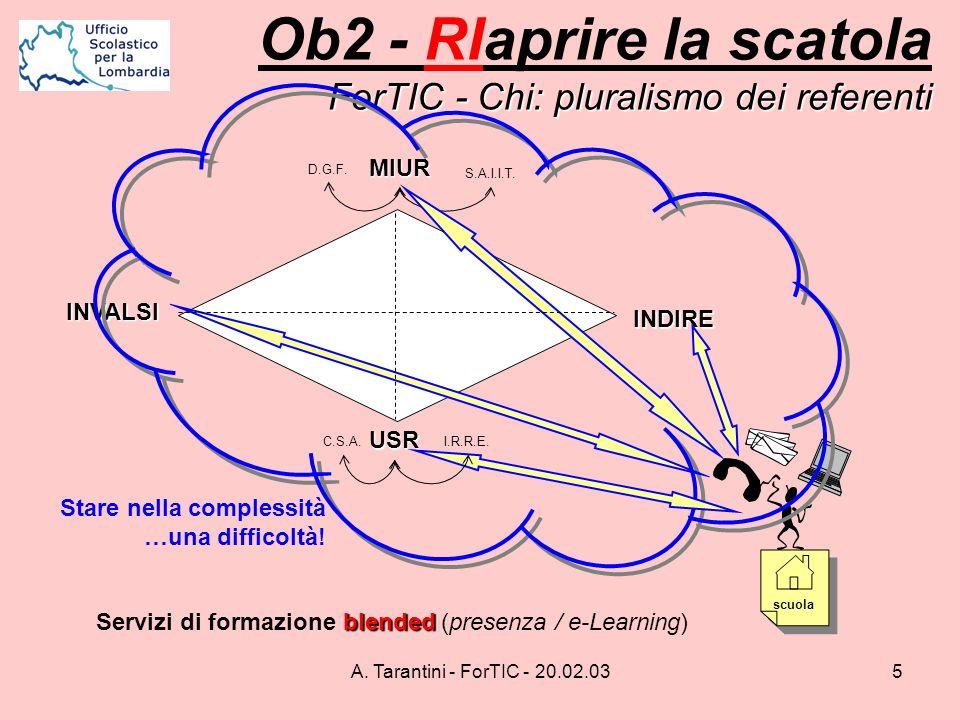 A. Tarantini - ForTIC - 20.02.035 ForTIC -Chi: pluralismo dei referenti Ob2 - RIaprire la scatola ForTIC - Chi: pluralismo dei referentiMIUR INVALSI U
