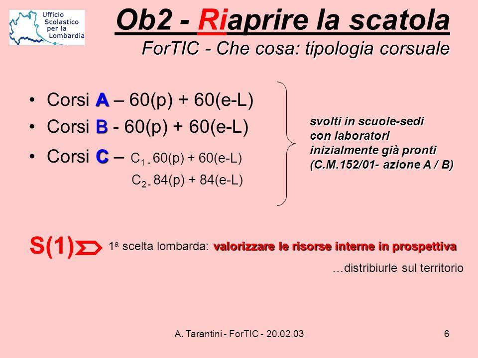 A. Tarantini - ForTIC - 20.02.036 ACorsi A – 60(p) + 60(e-L) BCorsi B - 60(p) + 60(e-L) CCorsi C – C 1 - 60(p) + 60(e-L) C 2 - 84(p) + 84(e-L) ForTIC