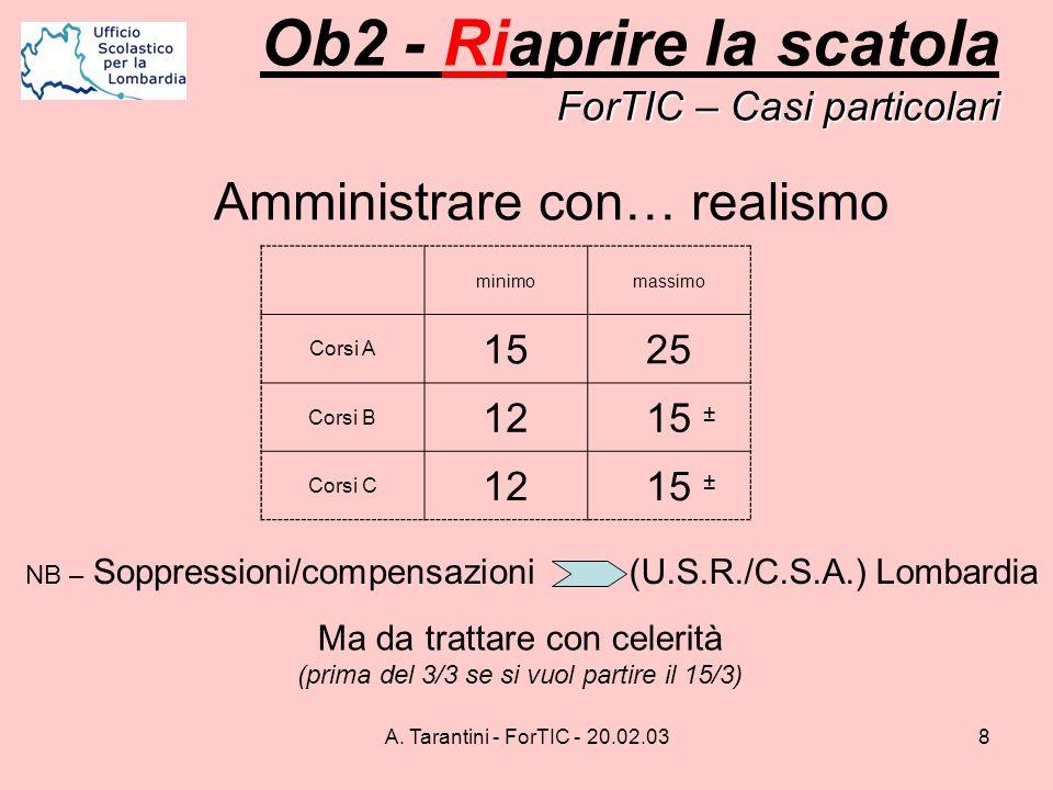 A. Tarantini - ForTIC - 20.02.038 ForTIC – Casi particolari Ob2 - Riaprire la scatola ForTIC – Casi particolari Amministrare con… realismo minimomassi