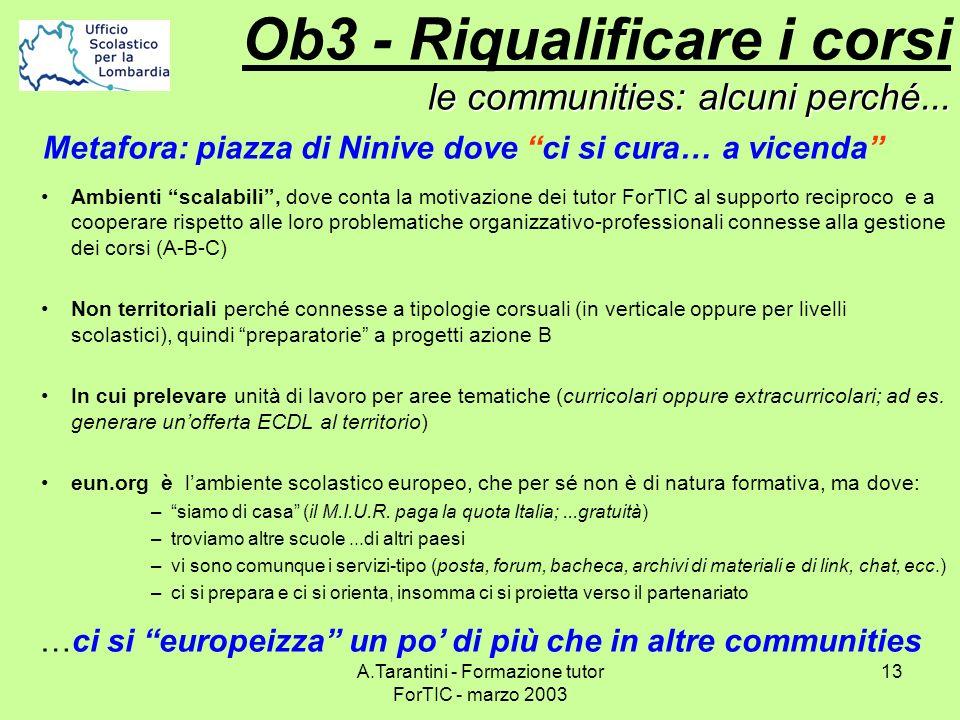 A.Tarantini - Formazione tutor ForTIC - marzo 2003 13 le communities: alcuni perché... Ob3 - Riqualificare i corsi le communities: alcuni perché... Am