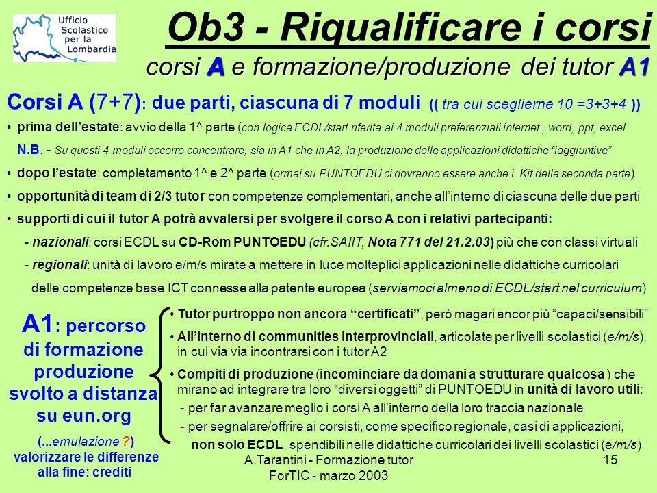 A.Tarantini - Formazione tutor ForTIC - marzo 2003 15 corsi A e formazione/produzione dei tutor A1 Ob3 - Riqualificare i corsi corsi A e formazione/pr