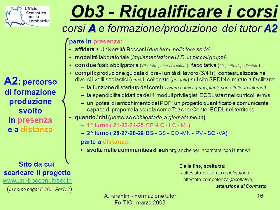 A.Tarantini - Formazione tutor ForTIC - marzo 2003 16 corsi A e formazione/produzione dei tutor A2 Ob3 - Riqualificare i corsi corsi A e formazione/pr