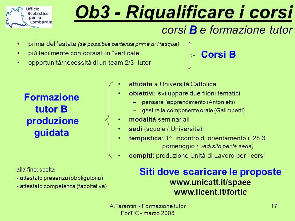 A.Tarantini - Formazione tutor ForTIC - marzo 2003 17 corsi B e formazione tutor Ob3 - Riqualificare i corsi corsi B e formazione tutor Siti dove scar