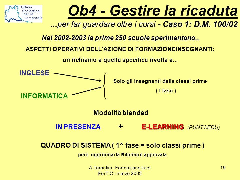 A.Tarantini - Formazione tutor ForTIC - marzo 2003 19 per far guardare oltre i corsi - aso 1: D.M. 100/02 Ob4 - Gestire la ricaduta...per far guardare