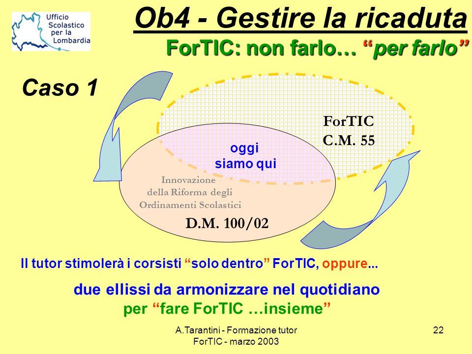 A.Tarantini - Formazione tutor ForTIC - marzo 2003 22 Innovazione della Riforma degli Ordinamenti Scolastici oggi siamo qui ForTIC C.M. 55 D.M. 100/02