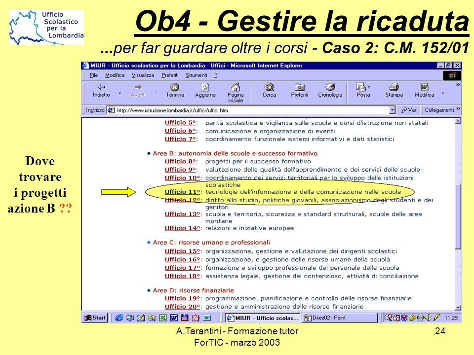 A.Tarantini - Formazione tutor ForTIC - marzo 2003 24 per far guardare oltre i corsi - Ob4 - Gestire la ricaduta...per far guardare oltre i corsi - Ca