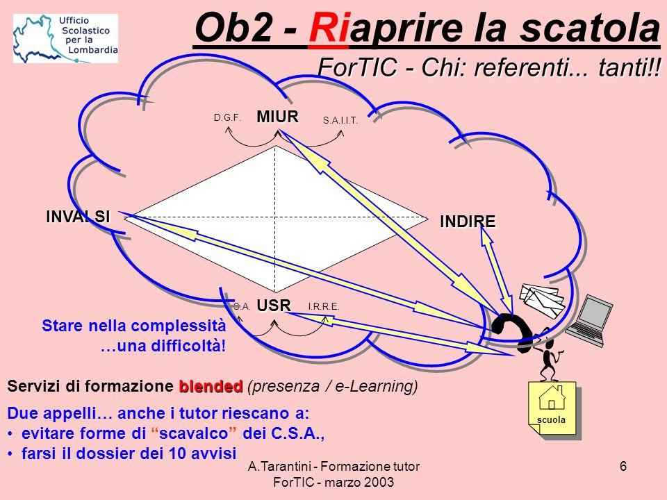 A.Tarantini - Formazione tutor ForTIC - marzo 2003 6 ForTIC -Chi: referenti... tanti!! Ob2 - Riaprire la scatola ForTIC - Chi: referenti... tanti!!MIU