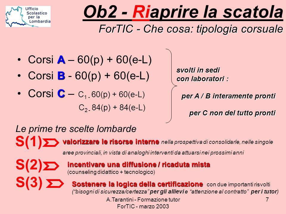 A.Tarantini - Formazione tutor ForTIC - marzo 2003 7 ACorsi A – 60(p) + 60(e-L) BCorsi B - 60(p) + 60(e-L) CCorsi C – C 1 - 60(p) + 60(e-L) C 2 - 84(p