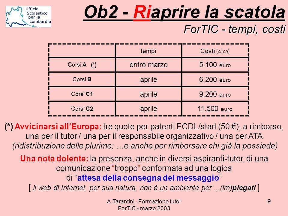 A.Tarantini - Formazione tutor ForTIC - marzo 2003 9 ForTIC - tempi, costi Ob2 - Riaprire la scatola ForTIC - tempi, costi tempiCosti (circa) Corsi A