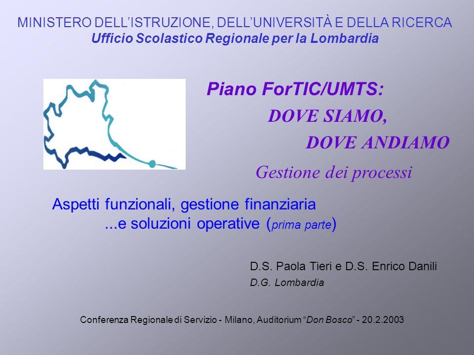 Paola Tieri-Enrico Danili11 Le risorse per i corsi: un esempio.