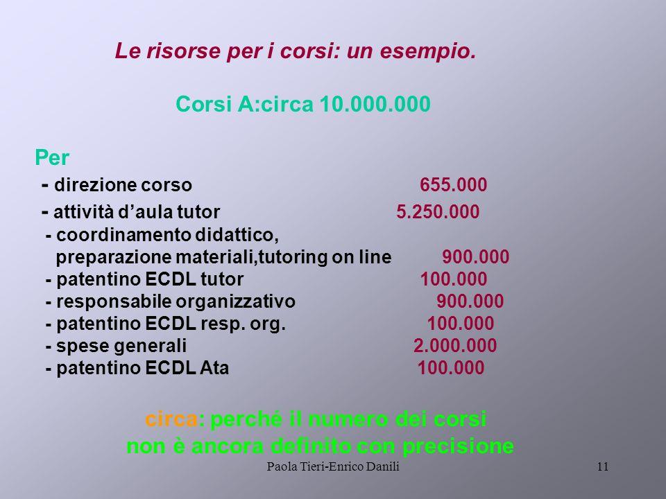 Paola Tieri-Enrico Danili10 per saperne di più...