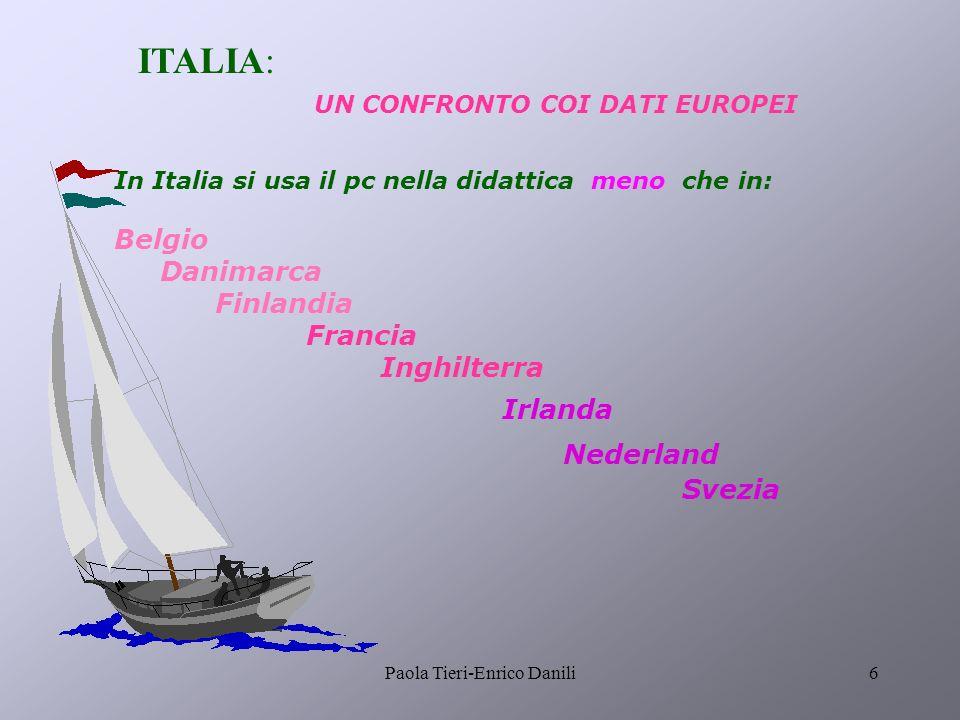 Paola Tieri-Enrico Danili6 In Italia si usa il pc nella didattica meno che in: Belgio Danimarca Finlandia Francia Inghilterra Irlanda Nederland Svezia ITALIA: UN CONFRONTO COI DATI EUROPEI