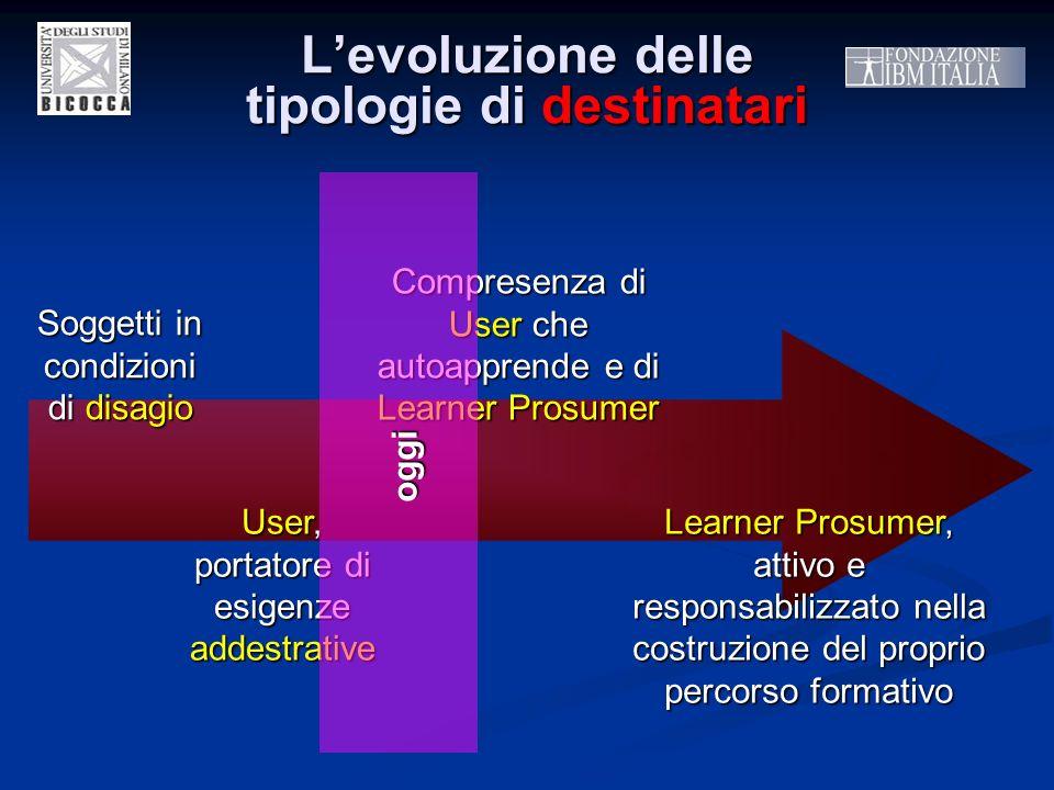 Levoluzione delle tipologie di destinatari Soggetti in condizioni di disagio User, portatore di esigenze addestrative Learner Prosumer, attivo e respo