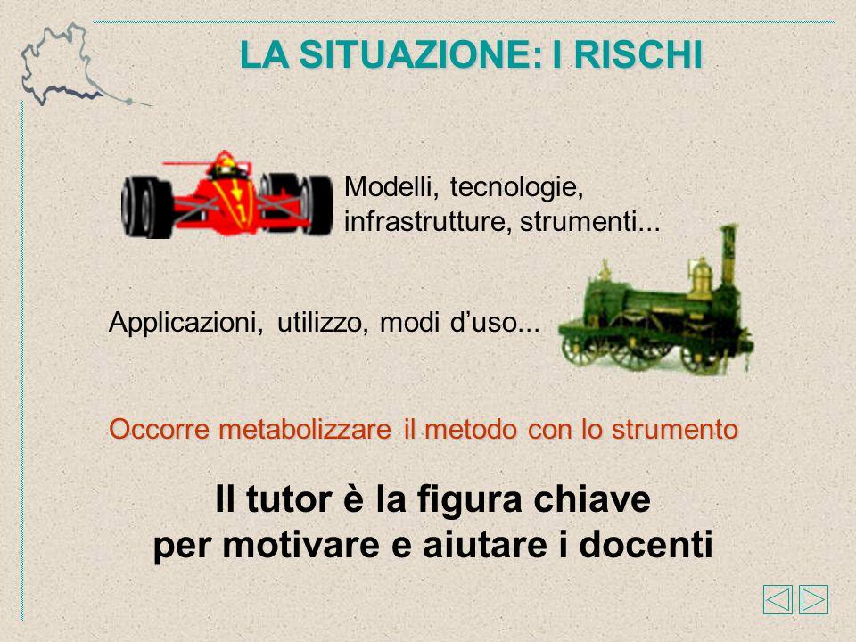 LA SITUAZIONE: I RISCHI Modelli, tecnologie, infrastrutture, strumenti...