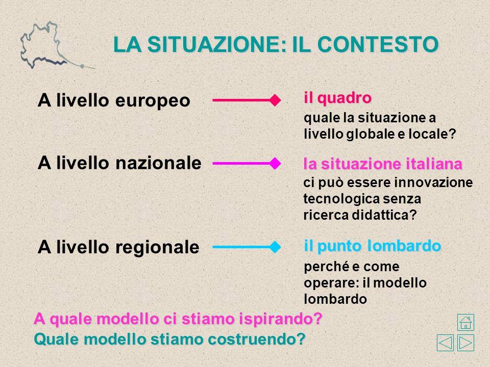 LA SITUAZIONE: IL CONTESTO A livello europeo A livello nazionale il quadro quale la situazione a livello globale e locale.