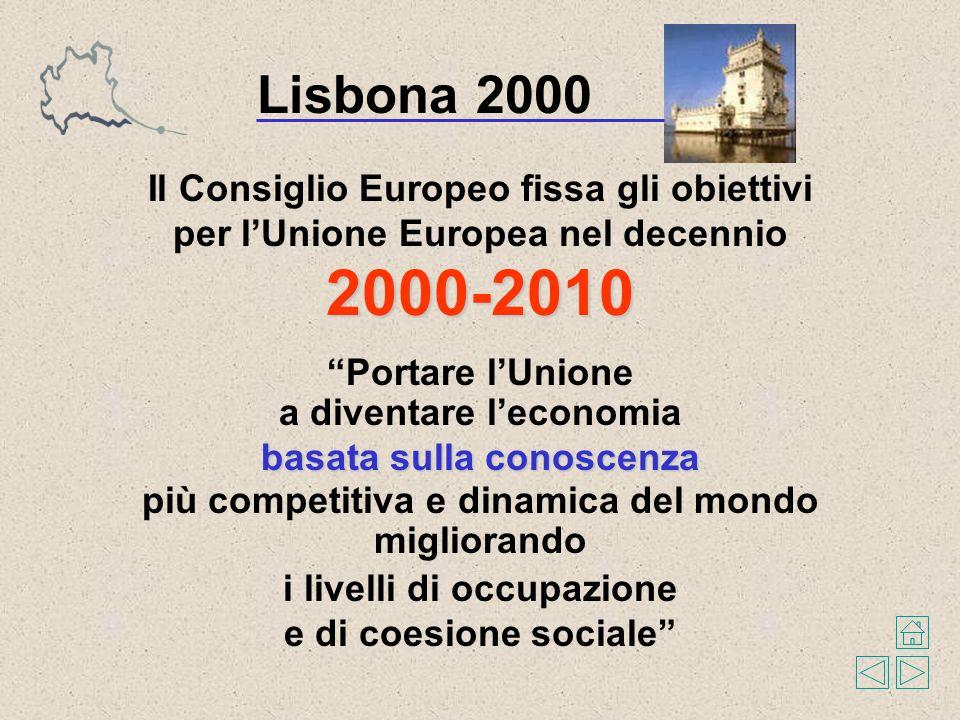 Il Consiglio Europeo fissa gli obiettivi per lUnione Europea nel decennio Portare lUnione a diventare leconomia basata sulla conoscenza più competitiva e dinamica del mondo i livelli di occupazione e di coesione sociale Lisbona 2000 2000-2010 migliorando