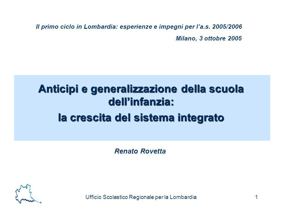 Ufficio Scolastico Regionale per la Lombardia1 Il primo ciclo in Lombardia: esperienze e impegni per la.s.