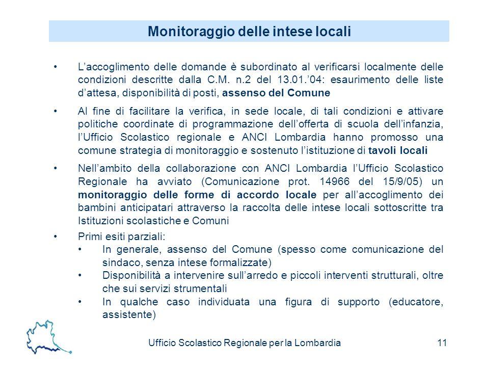 Ufficio Scolastico Regionale per la Lombardia11 Monitoraggio delle intese locali Laccoglimento delle domande è subordinato al verificarsi localmente delle condizioni descritte dalla C.M.