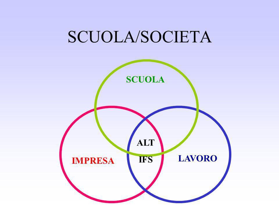 SCUOLA IMPRESA LAVORO ALT IFS SCUOLA/SOCIETA