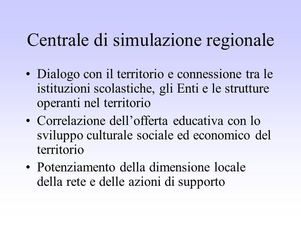 Centrale di simulazione regionale Dialogo con il territorio e connessione tra le istituzioni scolastiche, gli Enti e le strutture operanti nel territorio Correlazione dellofferta educativa con lo sviluppo culturale sociale ed economico del territorio Potenziamento della dimensione locale della rete e delle azioni di supporto