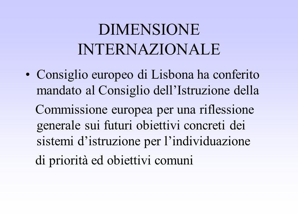 DIMENSIONE INTERNAZIONALE Consiglio europeo di Lisbona ha conferito mandato al Consiglio dellIstruzione della Commissione europea per una riflessione generale sui futuri obiettivi concreti dei sistemi distruzione per lindividuazione di priorità ed obiettivi comuni
