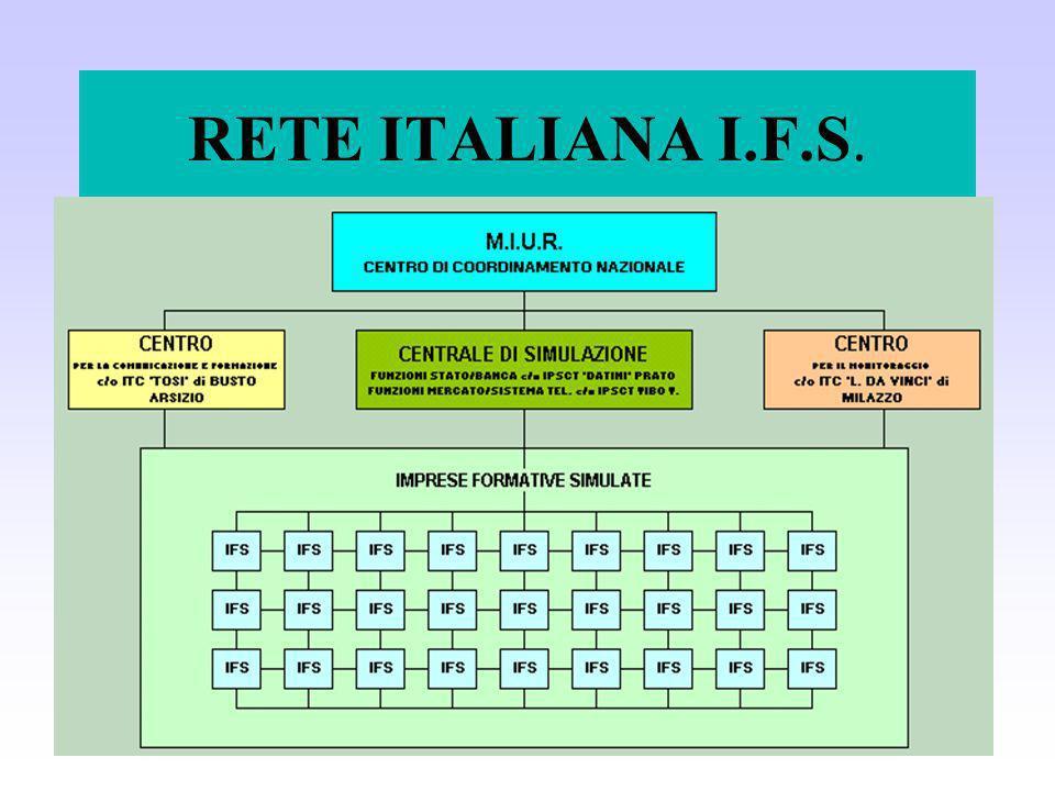 RETE ITALIANA I.F.S.