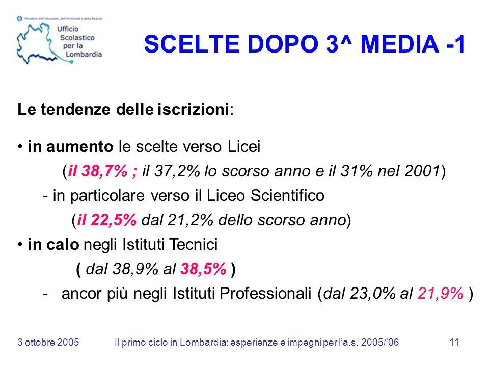 3 ottobre 2005Il primo ciclo in Lombardia: esperienze e impegni per la.s.