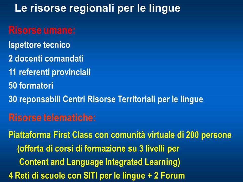 Risorse umane: Ispettore tecnico 2 docenti comandati 11 referenti provinciali 50 formatori 30 reponsabili Centri Risorse Territoriali per le lingue Ri