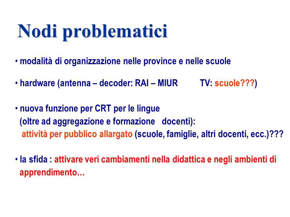 Nodi problematici modalità di organizzazione nelle province e nelle scuole hardware (antenna – decoder: RAI – MIUR TV: scuole???) nuova funzione per C