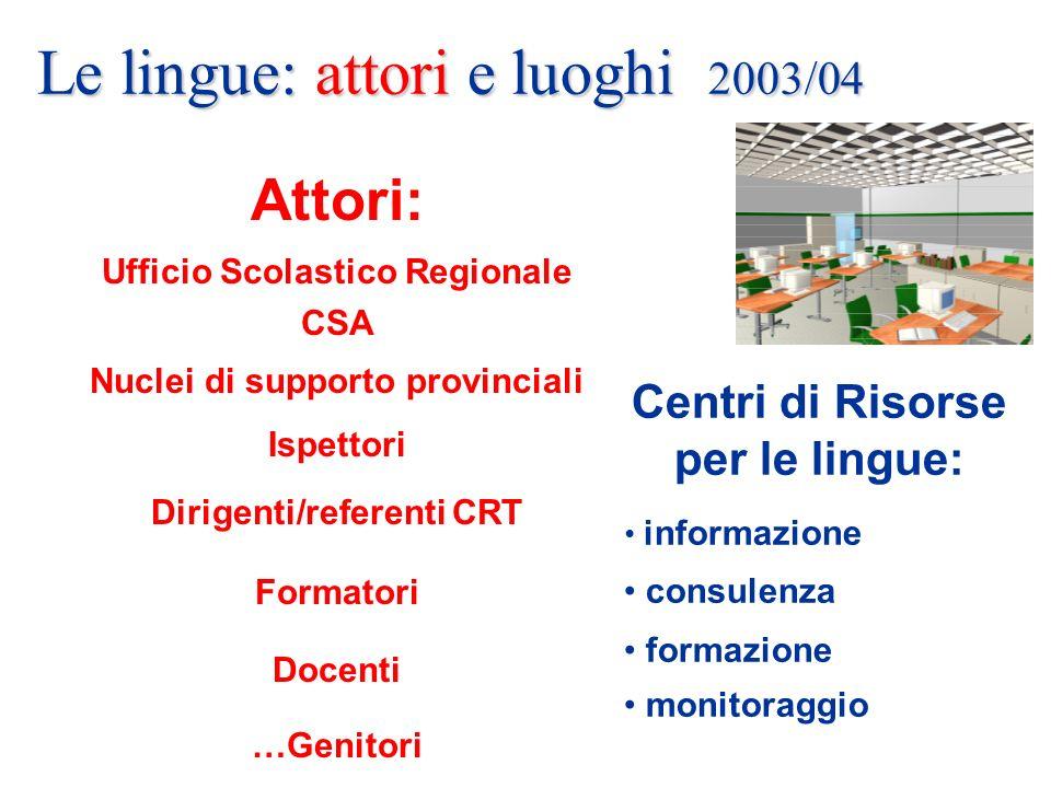 Le lingue: attori e luoghi 2003/04 Centri di Risorse per le lingue: informazione consulenza formazione monitoraggio Attori: Ufficio Scolastico Regiona