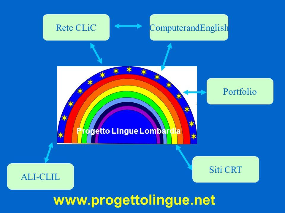 Processo innovativo: introduzione generalizzata lingua inglese in 1^ e 2^ scuola primaria Anno scolastico 2003/04