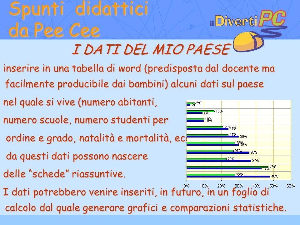 I DATI DEL MIO PAESE inserire in una tabella di word (predisposta dal docente ma facilmente producibile dai bambini) alcuni dati sul paese nel quale s