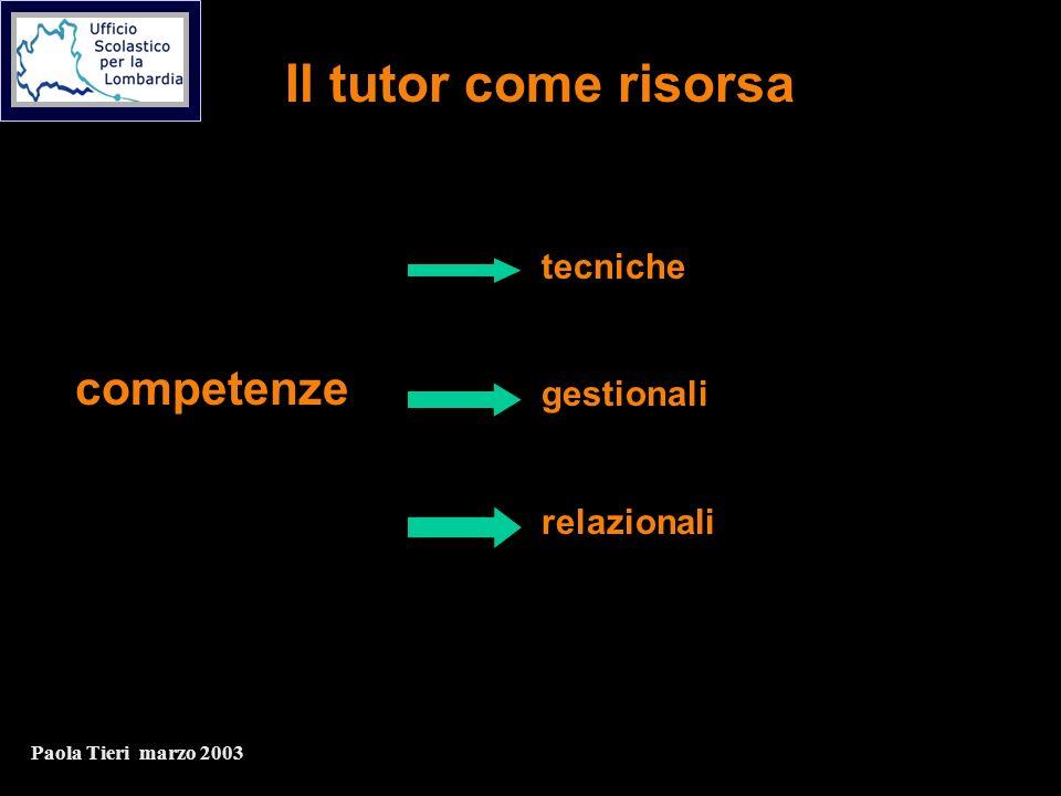 Il tutor come risorsa competenze tecniche gestionali relazionali